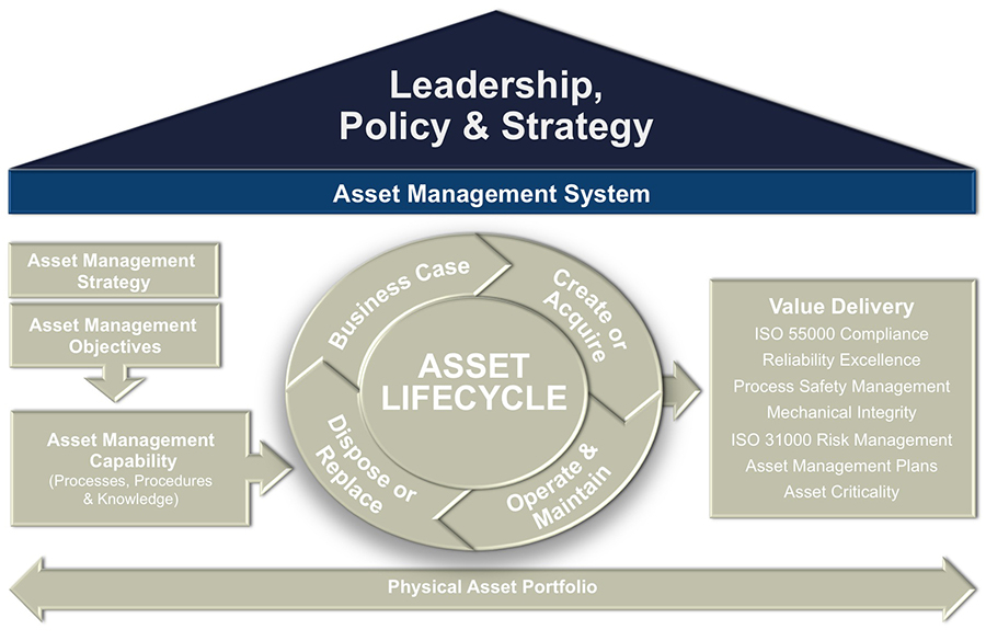 management policy and strategy Welcome to the eisai official corporate website basic policy for capital strategy page.