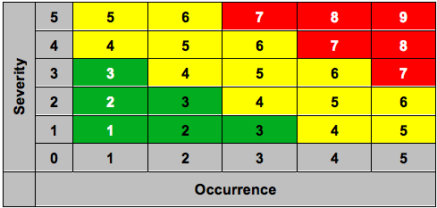 how to find rank of a matrix