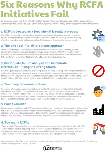 The Top Six Reasons Why RCFA Initiatives Fail — Life Cycle